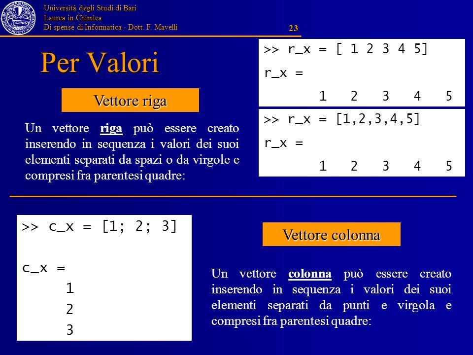 Per Valori Vettore riga Vettore colonna >> c_x = [1; 2; 3] c_x =